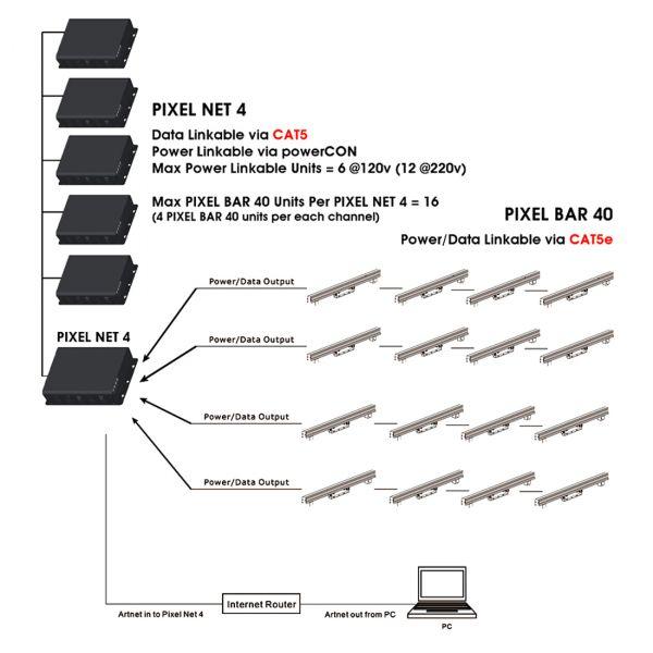 Pixel Net 4 Picture 4