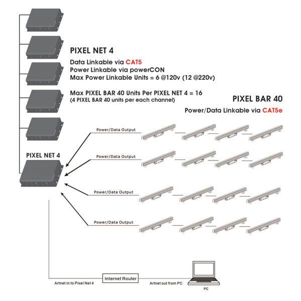 Pixel Bar 12 Picture 7